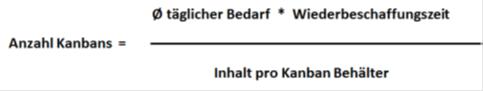 Kanban Formel