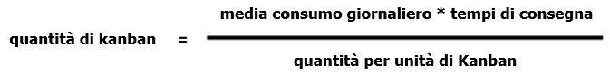 Sistema Smart Kanban formula